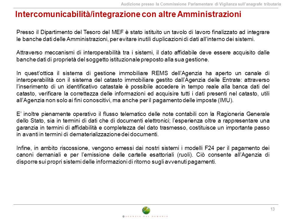 Intercomunicabilità/integrazione con altre Amministrazioni