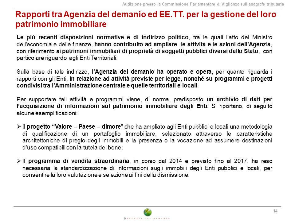 Rapporti tra Agenzia del demanio ed EE. TT