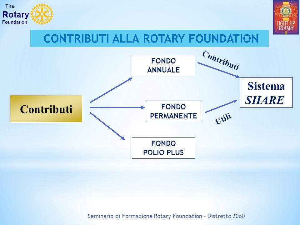 CONTRIBUTI ALLA ROTARY FOUNDATION
