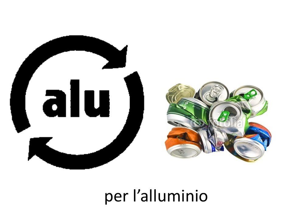 per l'alluminio