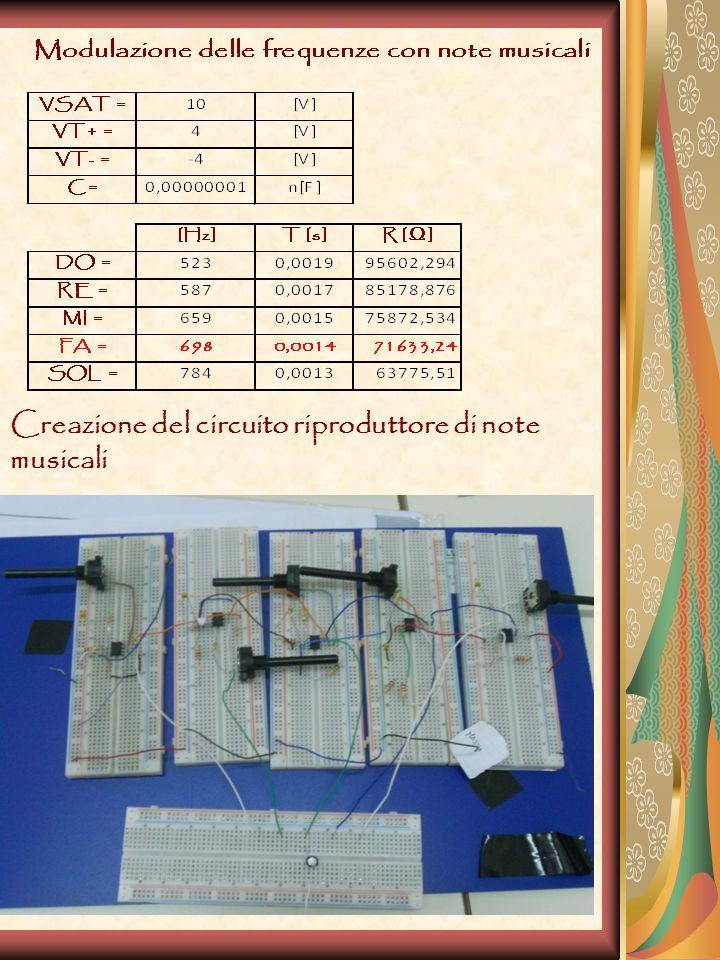 Creazione del circuito riproduttore di note musicali