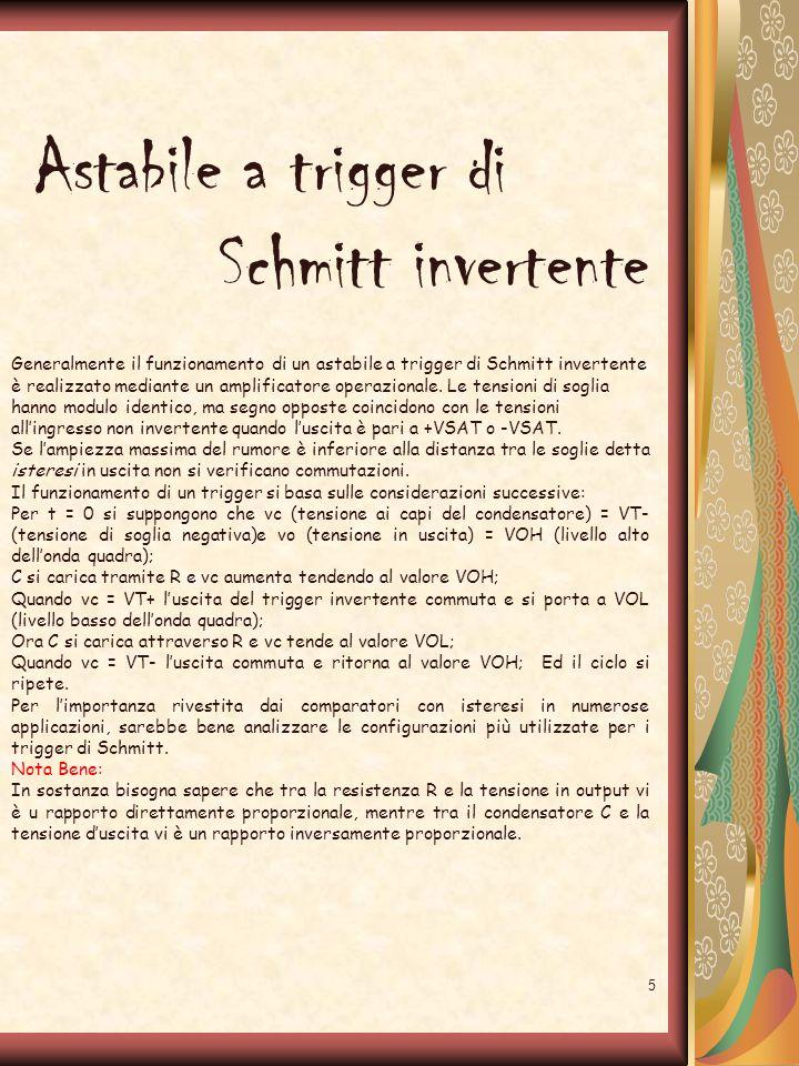 Astabile a trigger di Schmitt invertente