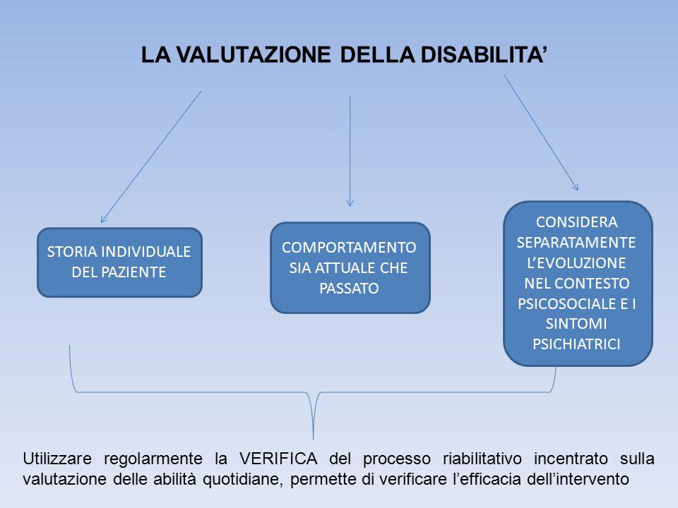LA VALUTAZIONE DELLA DISABILITA'