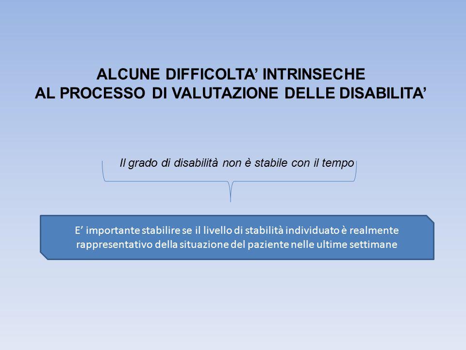 ALCUNE DIFFICOLTA' INTRINSECHE