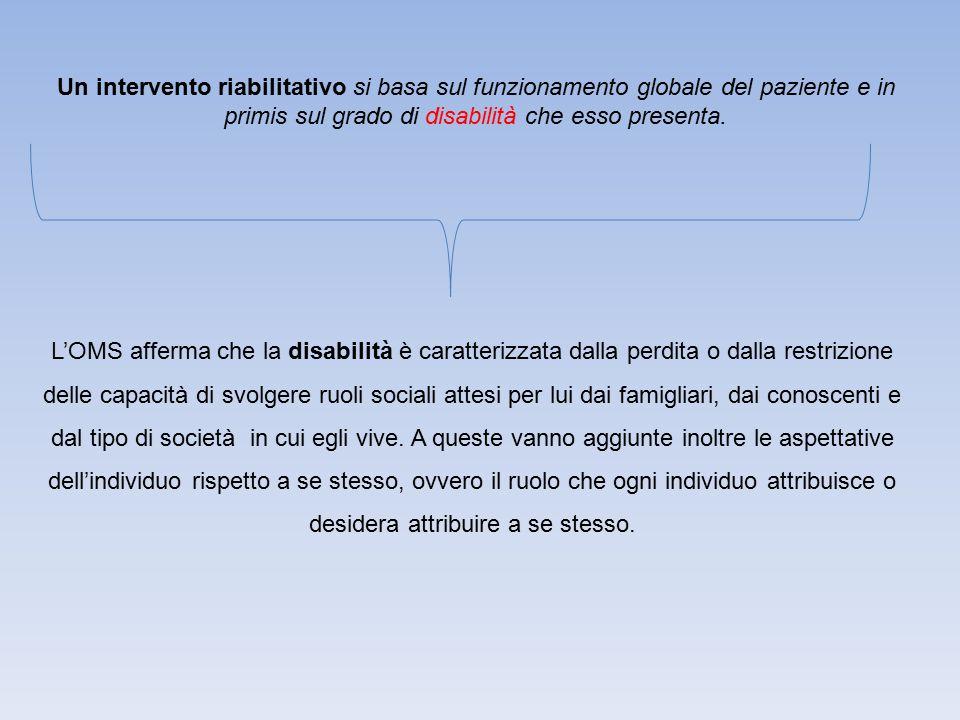 Un intervento riabilitativo si basa sul funzionamento globale del paziente e in primis sul grado di disabilità che esso presenta.