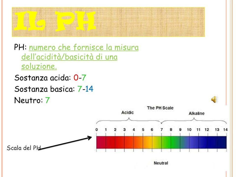 IL PH PH: numero che fornisce la misura dell'acidità/basicità di una soluzione. Sostanza acida: 0-7.