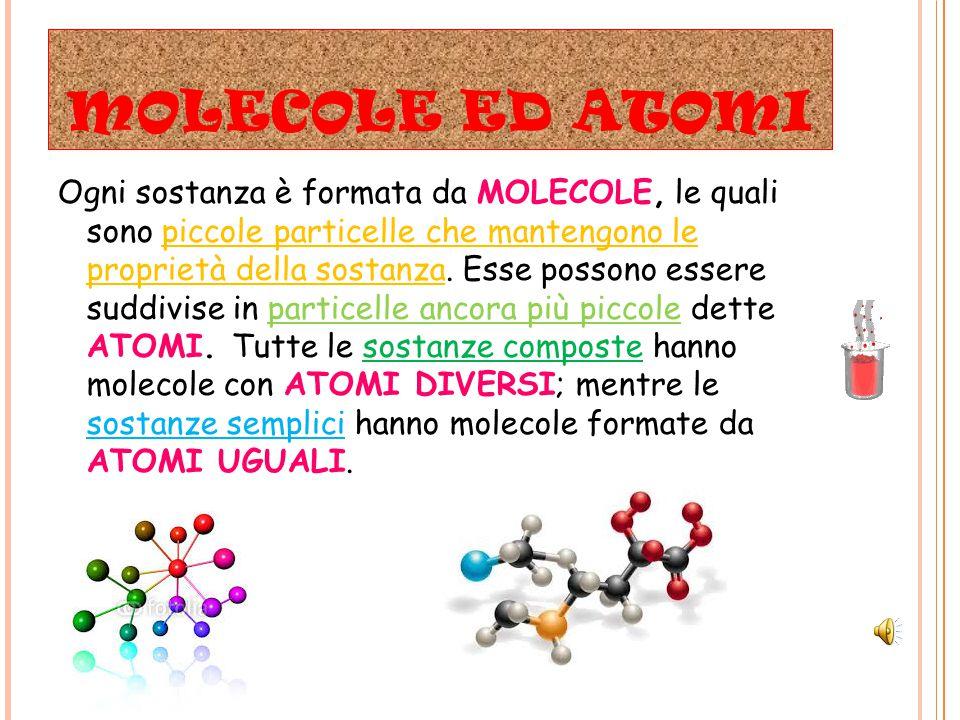 MOLECOLE ED ATOMI