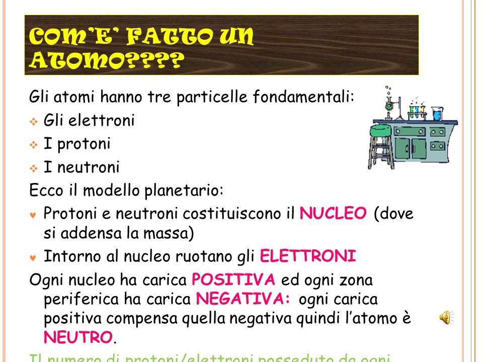COM'E' FATTO UN ATOMO Gli atomi hanno tre particelle fondamentali: