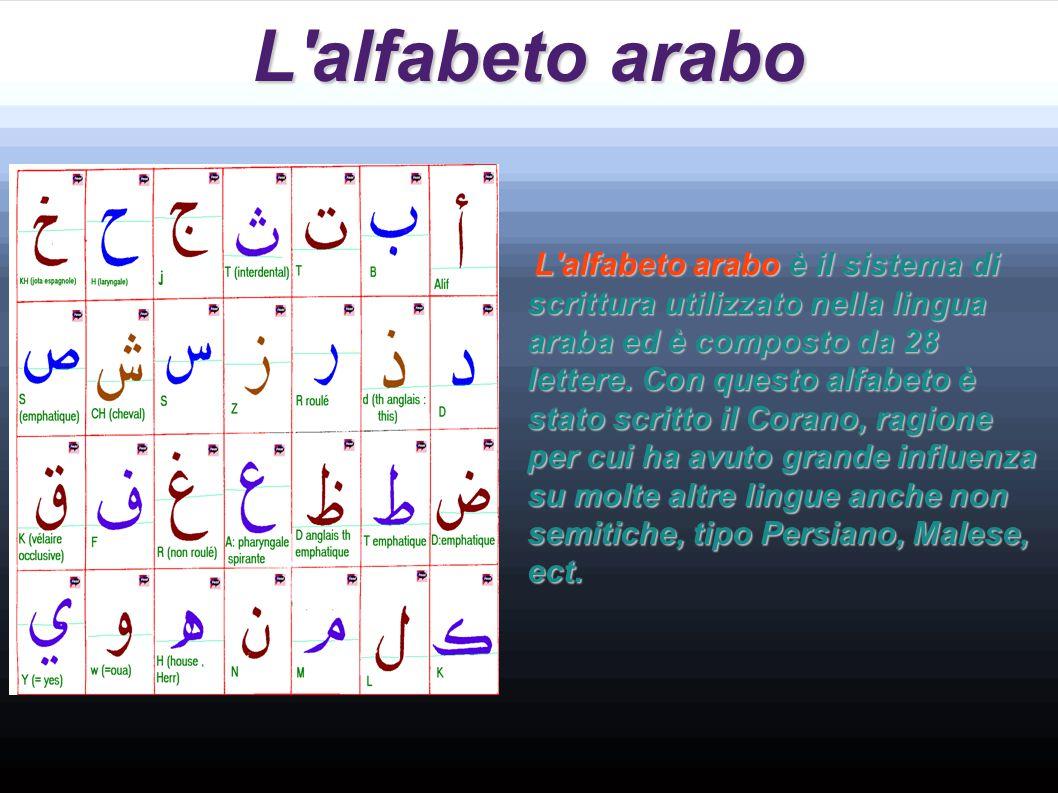 L alfabeto arabo a.