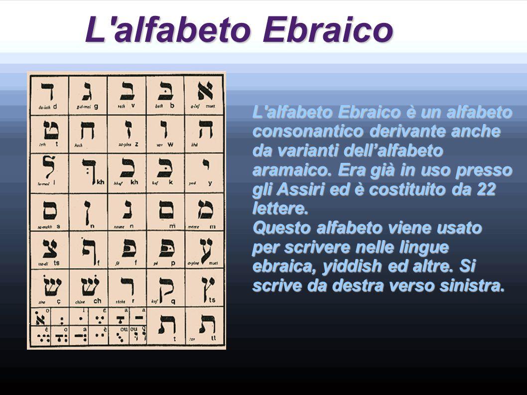 L alfabeto Ebraico
