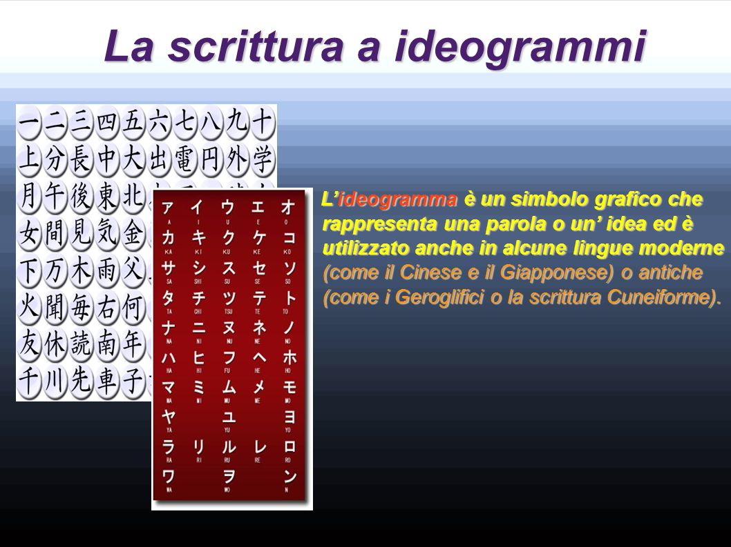 La scrittura a ideogrammi