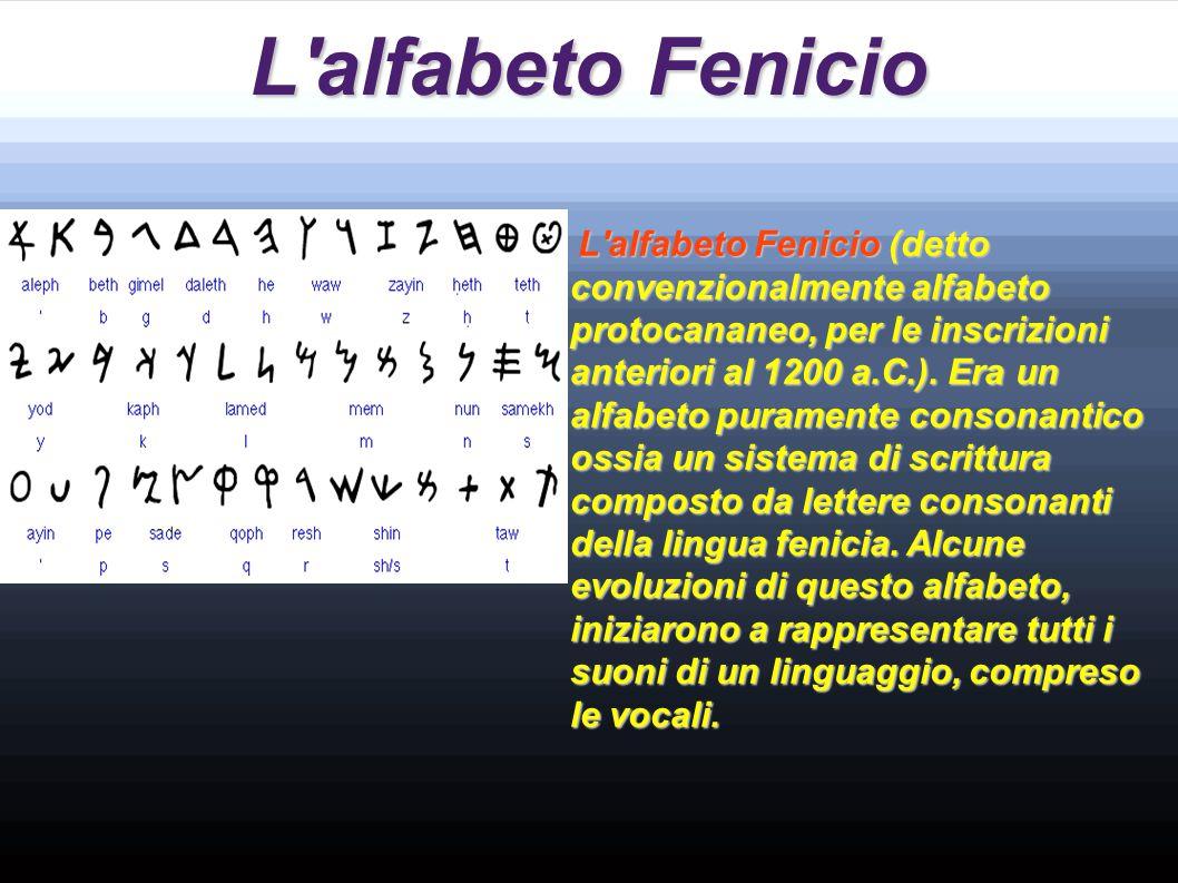 L alfabeto Fenicio a.