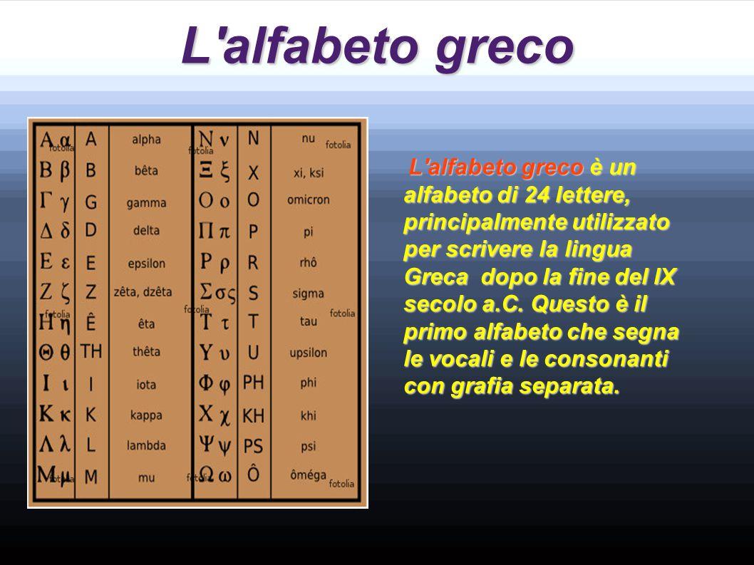 L alfabeto greco