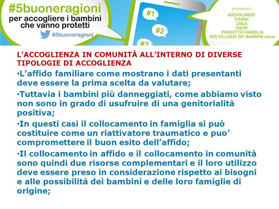L'ACCOGLIENZA IN COMUNITÀ ALL'INTERNO DI DIVERSE TIPOLOGIE DI ACCOGLIENZA