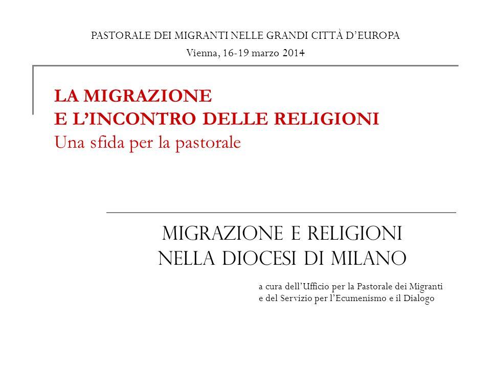 LA MIGRAZIONE E L'INCONTRO DELLE RELIGIONI Una sfida per la pastorale