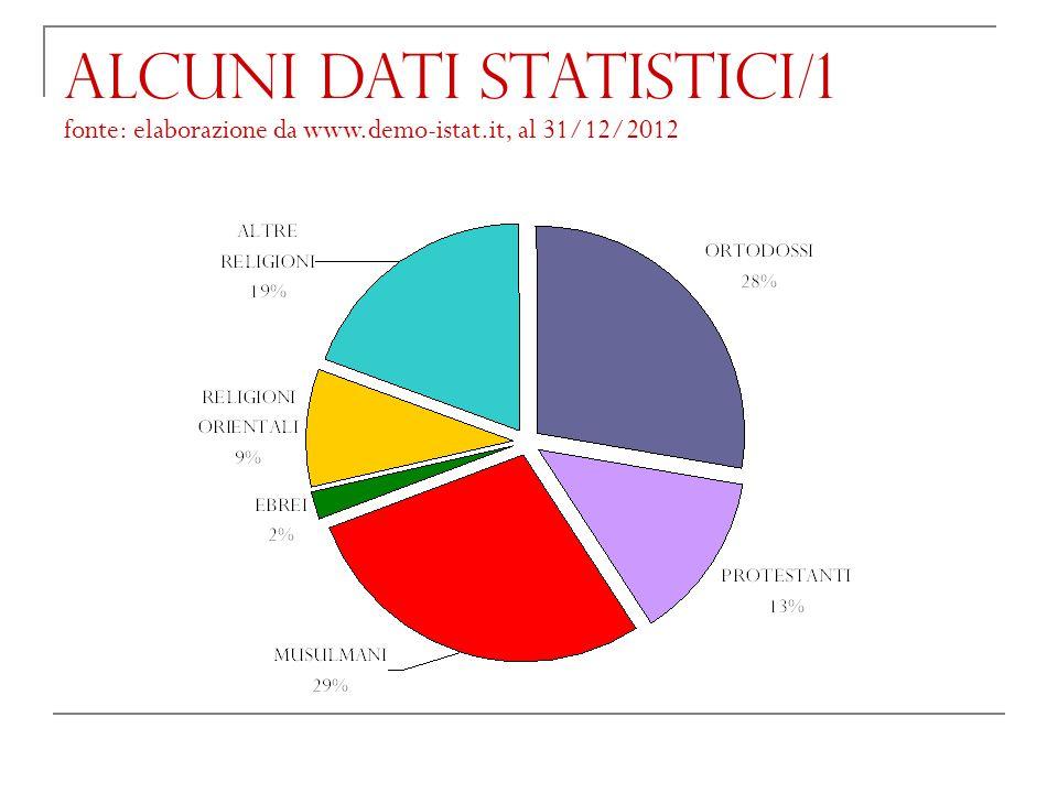 Alcuni dati statistici/1 fonte: elaborazione da www. demo-istat