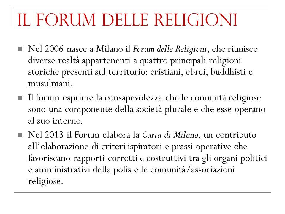 Il forum delle religioni