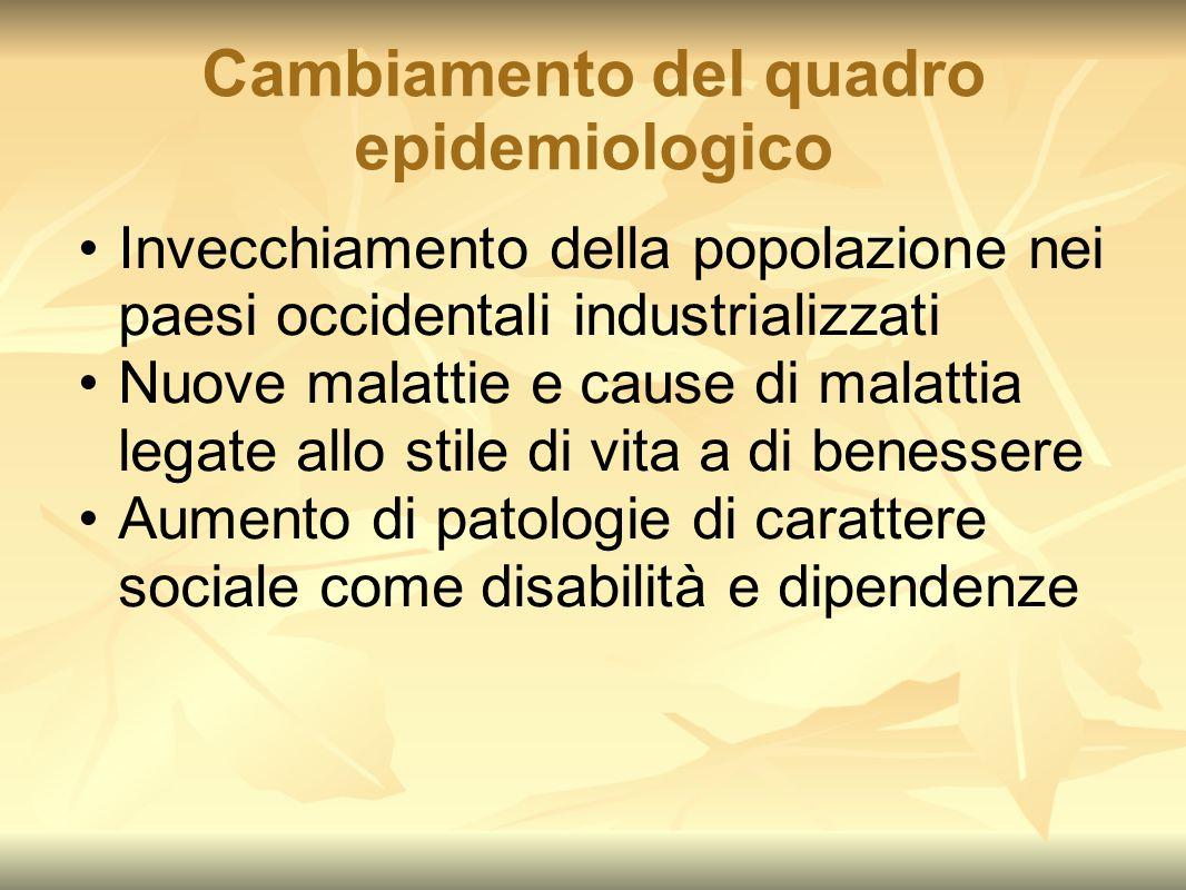 Cambiamento del quadro epidemiologico