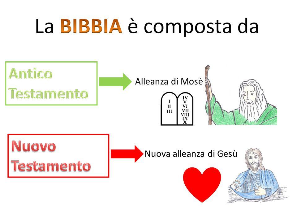 Alleanza di Mosè Nuova alleanza di Gesù
