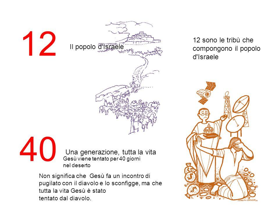 12 40 12 sono le tribù che compongono il popolo d Israele