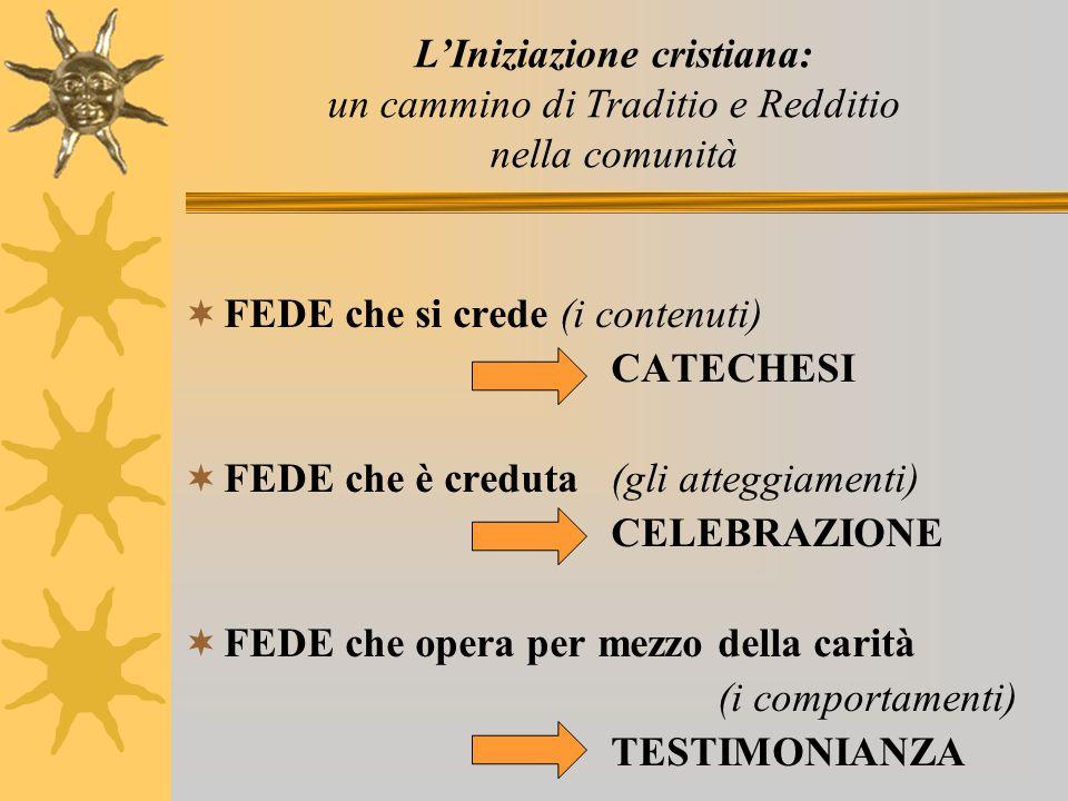 L'Iniziazione cristiana: un cammino di Traditio e Redditio