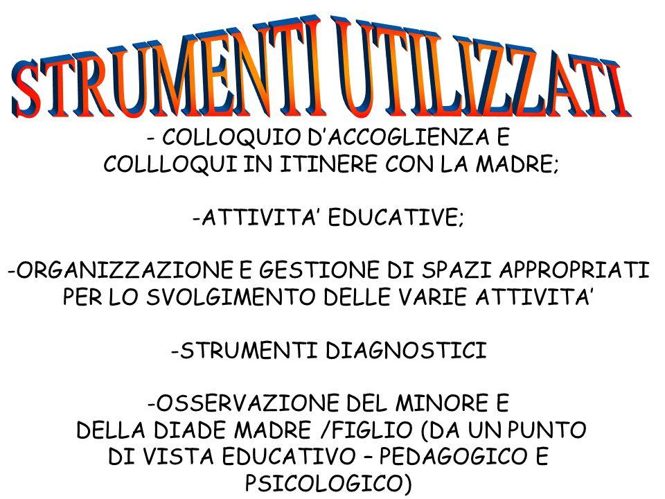 STRUMENTI UTILIZZATI - COLLOQUIO D'ACCOGLIENZA E