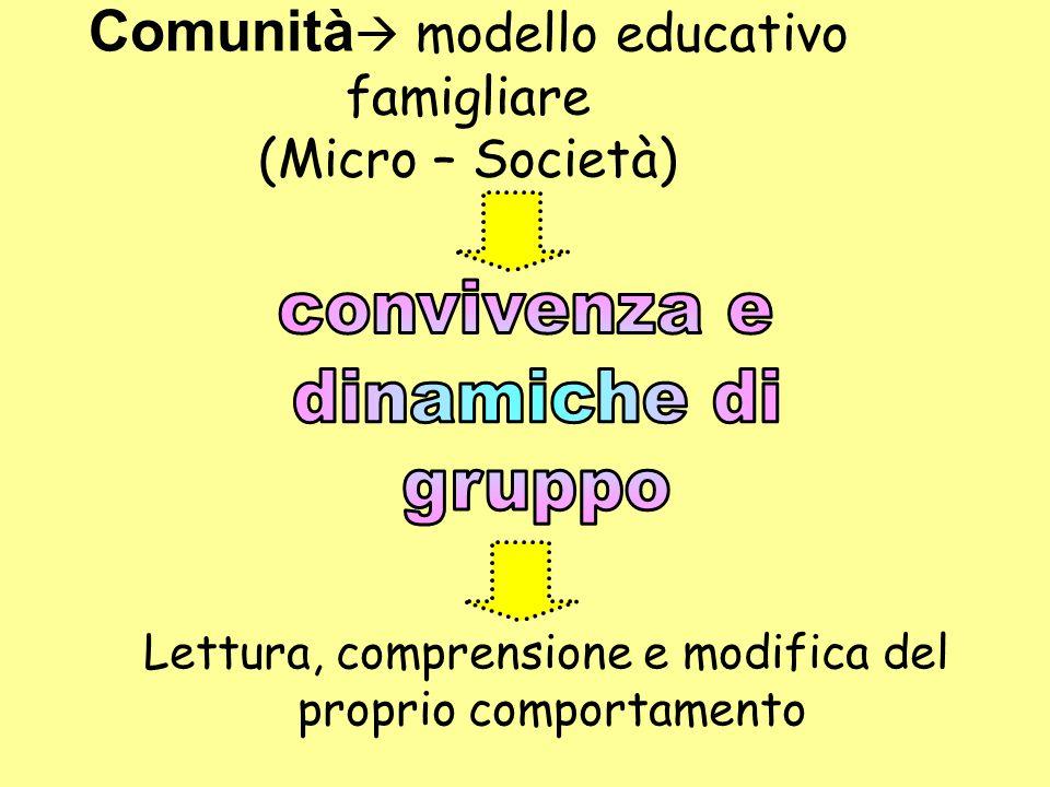 Comunità modello educativo famigliare (Micro – Società)