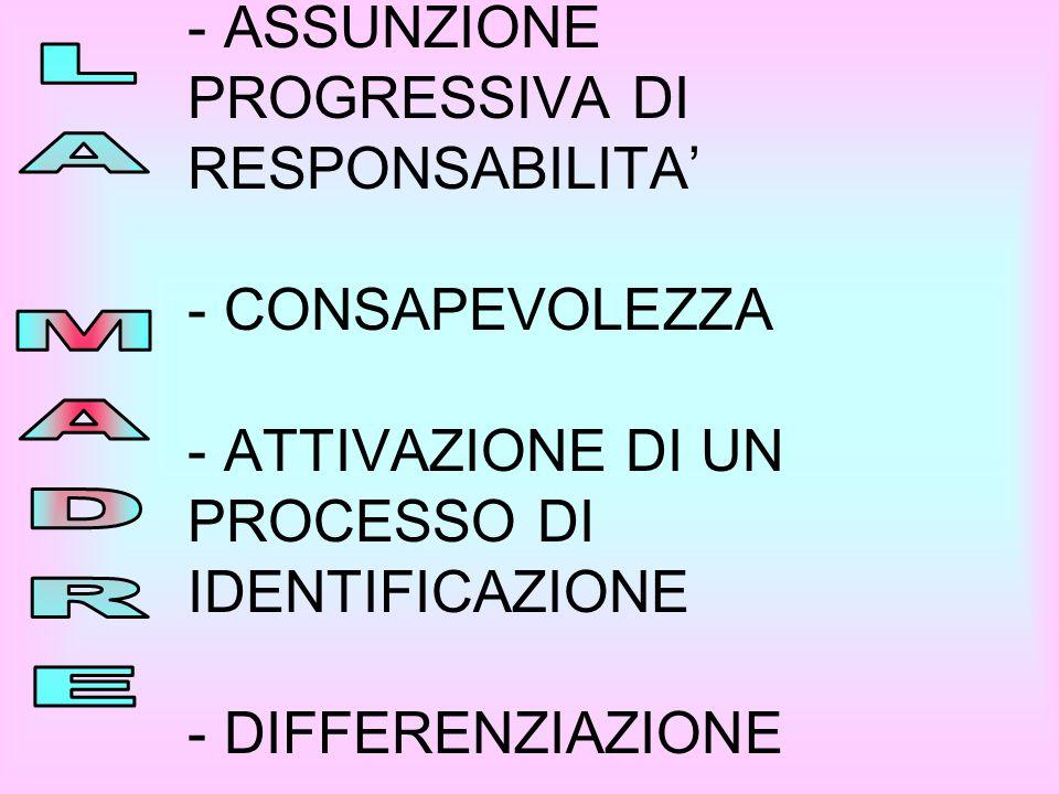 LA MADRE - ASSUNZIONE PROGRESSIVA DI RESPONSABILITA' - CONSAPEVOLEZZA - ATTIVAZIONE DI UN PROCESSO DI IDENTIFICAZIONE - DIFFERENZIAZIONE.
