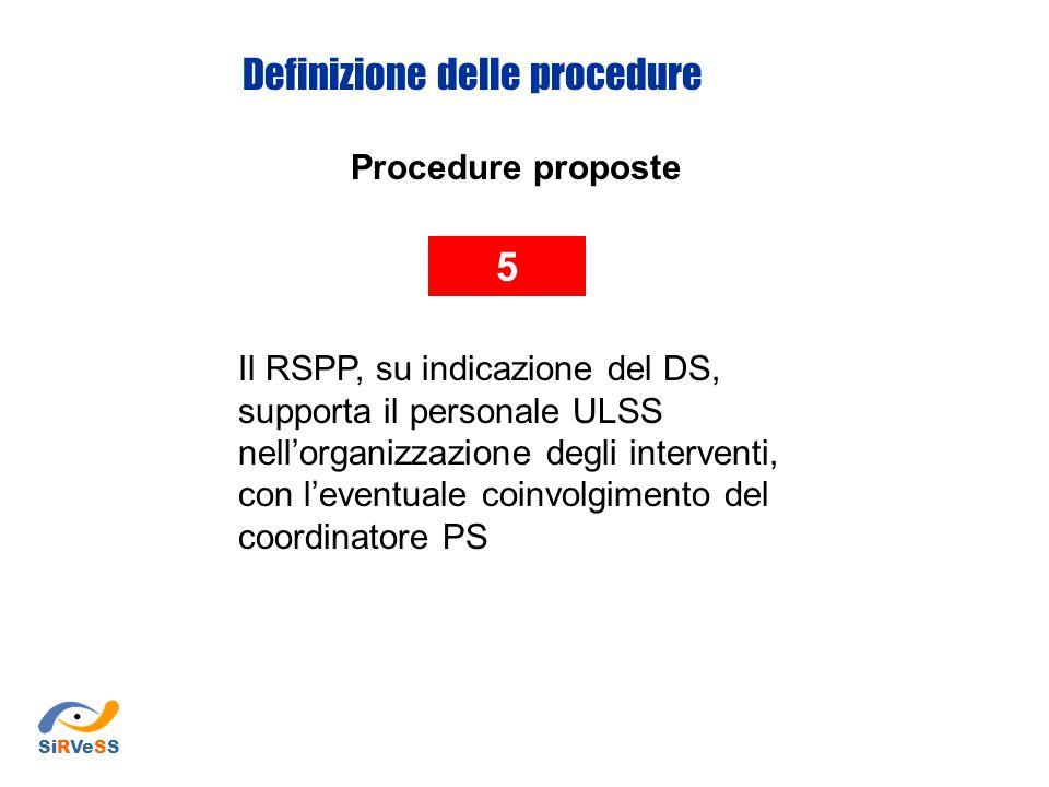 Definizione delle procedure