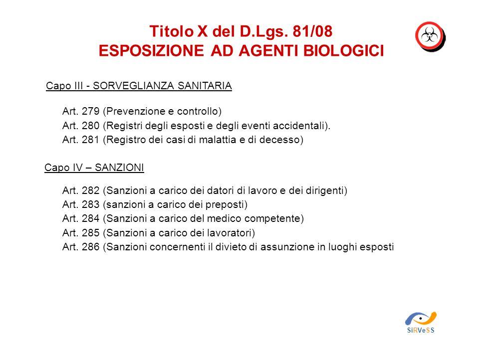 Titolo X del D.Lgs. 81/08 ESPOSIZIONE AD AGENTI BIOLOGICI