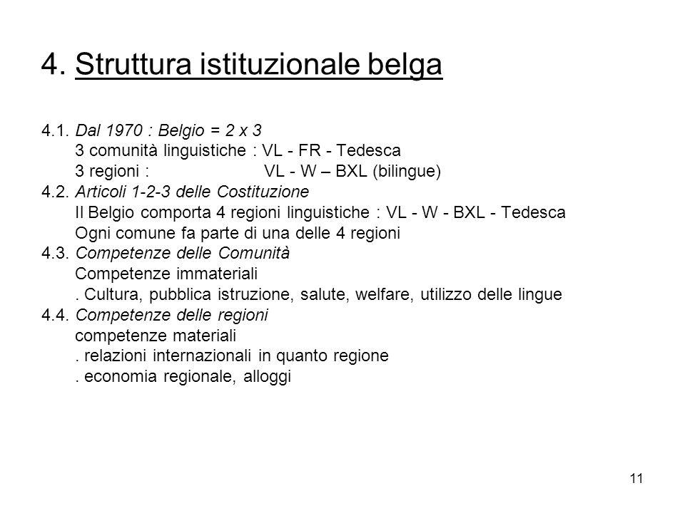 4. Struttura istituzionale belga