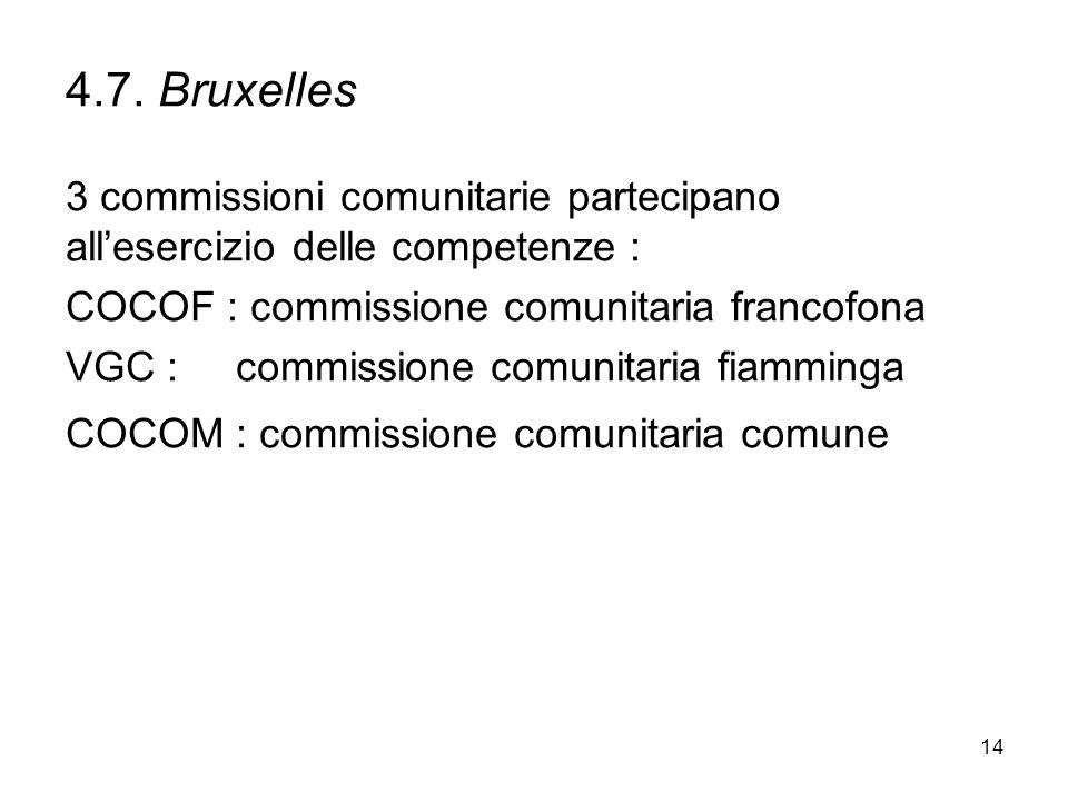 4.7. Bruxelles 3 commissioni comunitarie partecipano all'esercizio delle competenze : COCOF : commissione comunitaria francofona.
