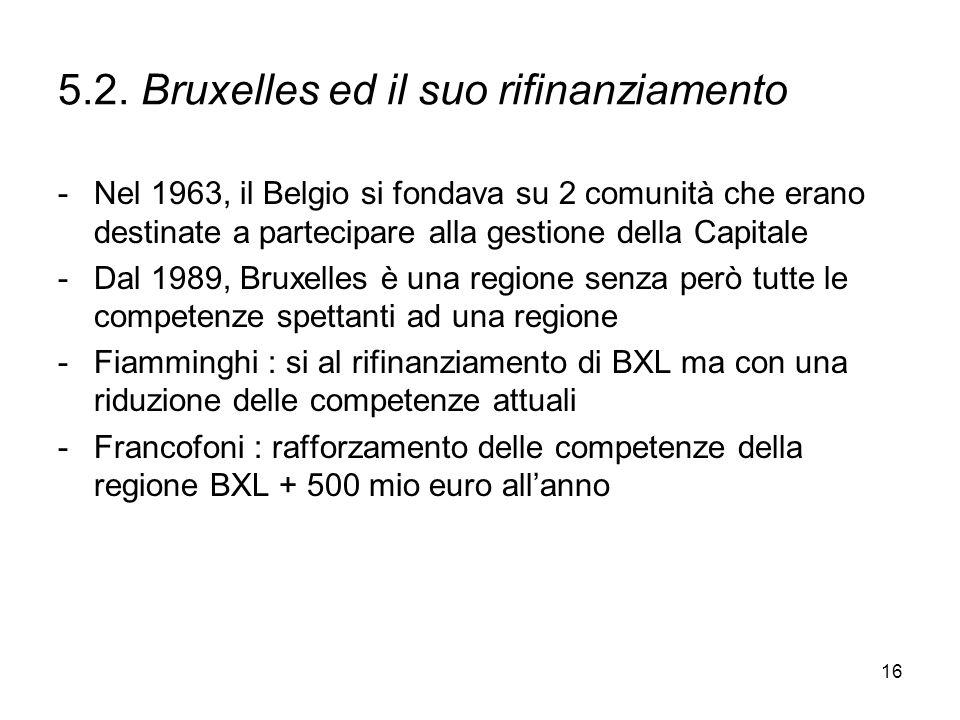5.2. Bruxelles ed il suo rifinanziamento