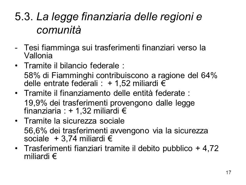 5.3. La legge finanziaria delle regioni e comunità