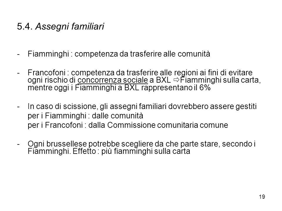 5.4. Assegni familiari Fiamminghi : competenza da trasferire alle comunità.