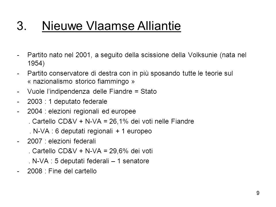 Nieuwe Vlaamse Alliantie