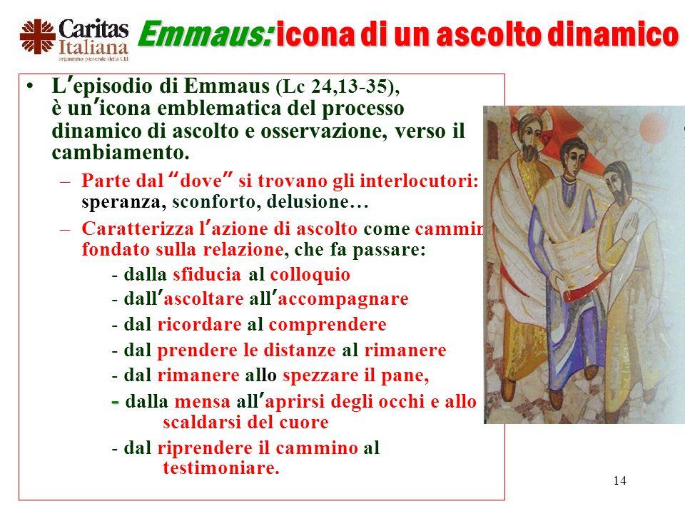 Emmaus: icona di un ascolto dinamico