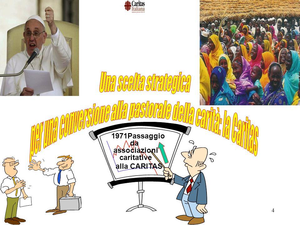 associazioni caritative
