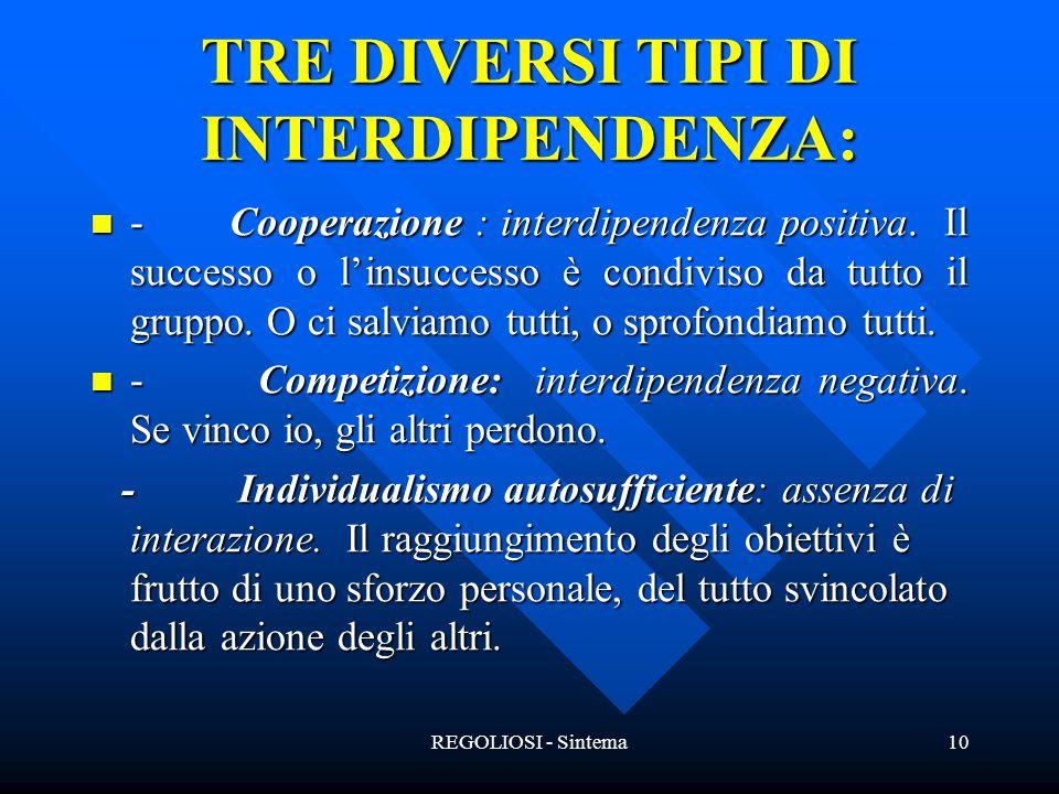 TRE DIVERSI TIPI DI INTERDIPENDENZA: