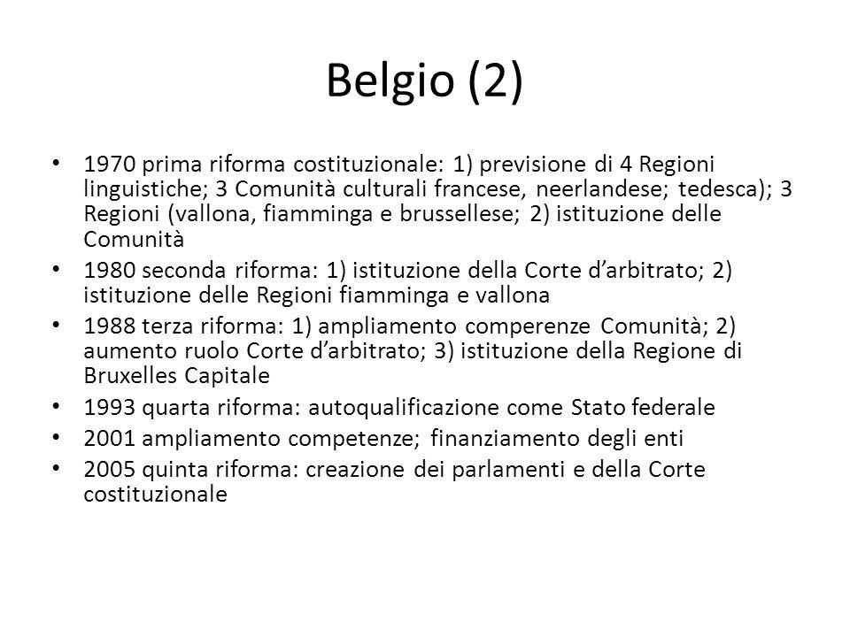Belgio (2)