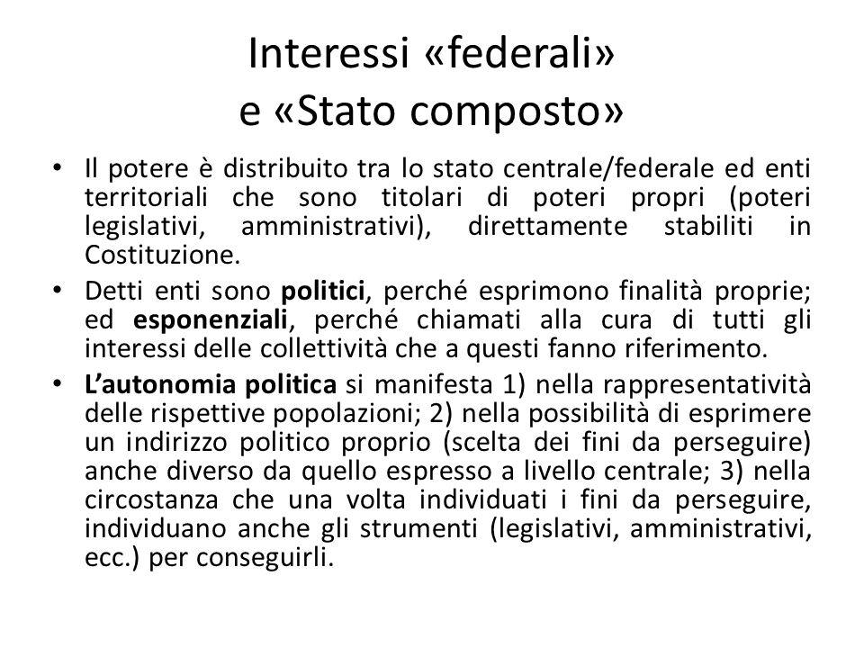 Interessi «federali» e «Stato composto»