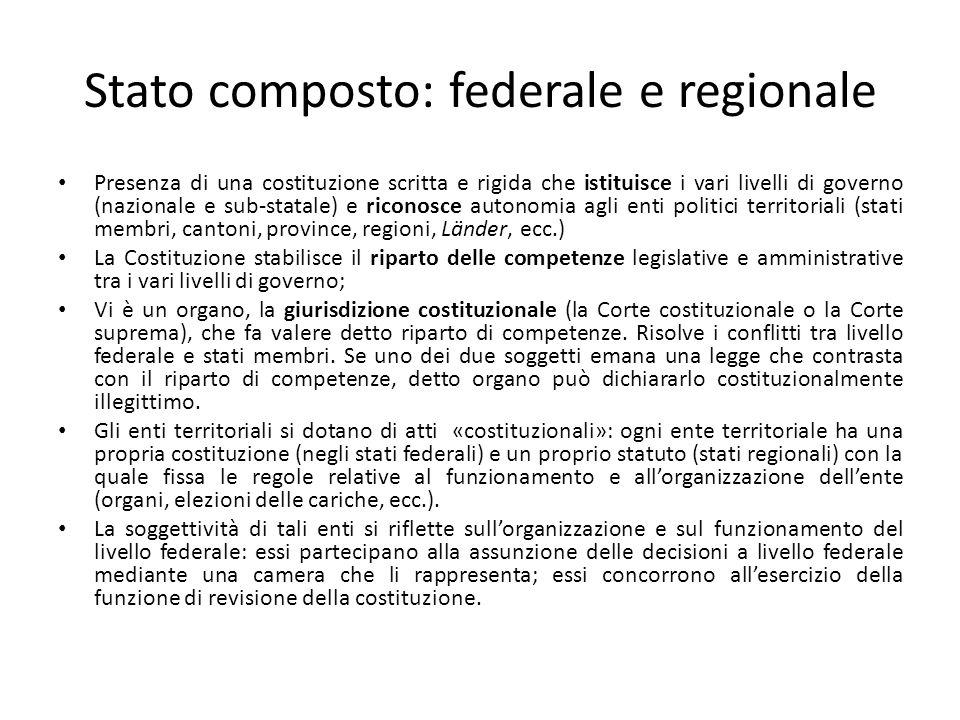 Stato composto: federale e regionale