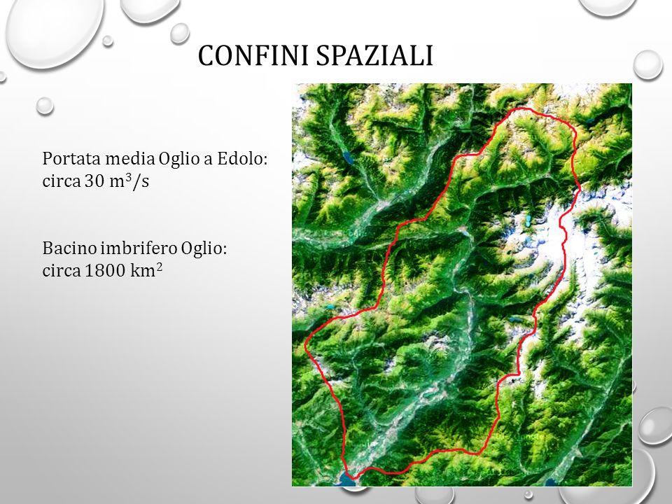 CONFINI SPAZIALI Portata media Oglio a Edolo: circa 30 m3/s