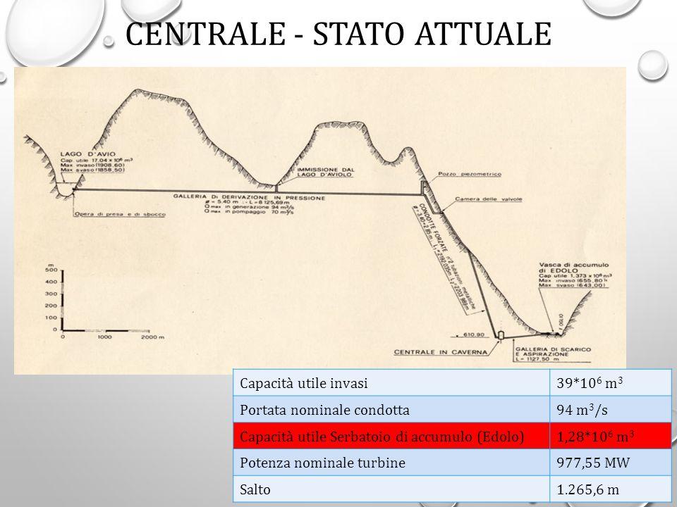 Centrale - stato attuale