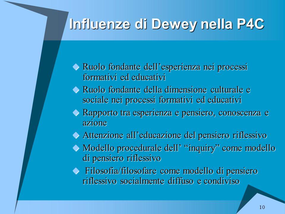 Influenze di Dewey nella P4C