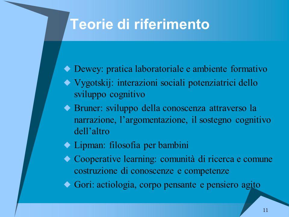 Teorie di riferimento Dewey: pratica laboratoriale e ambiente formativo. Vygotskij: interazioni sociali potenziatrici dello sviluppo cognitivo.