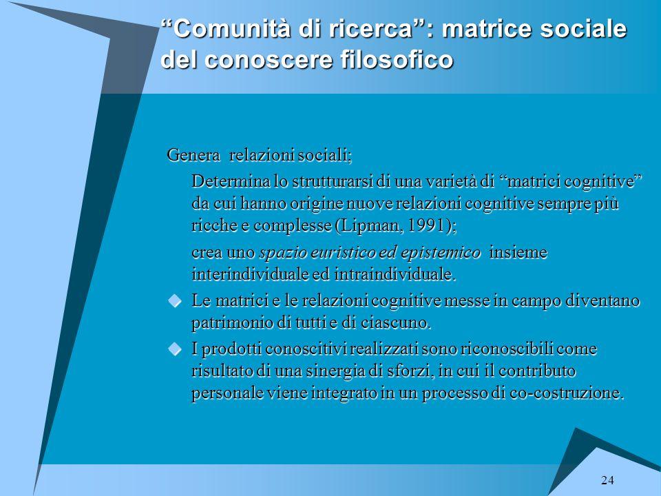 Comunità di ricerca : matrice sociale del conoscere filosofico
