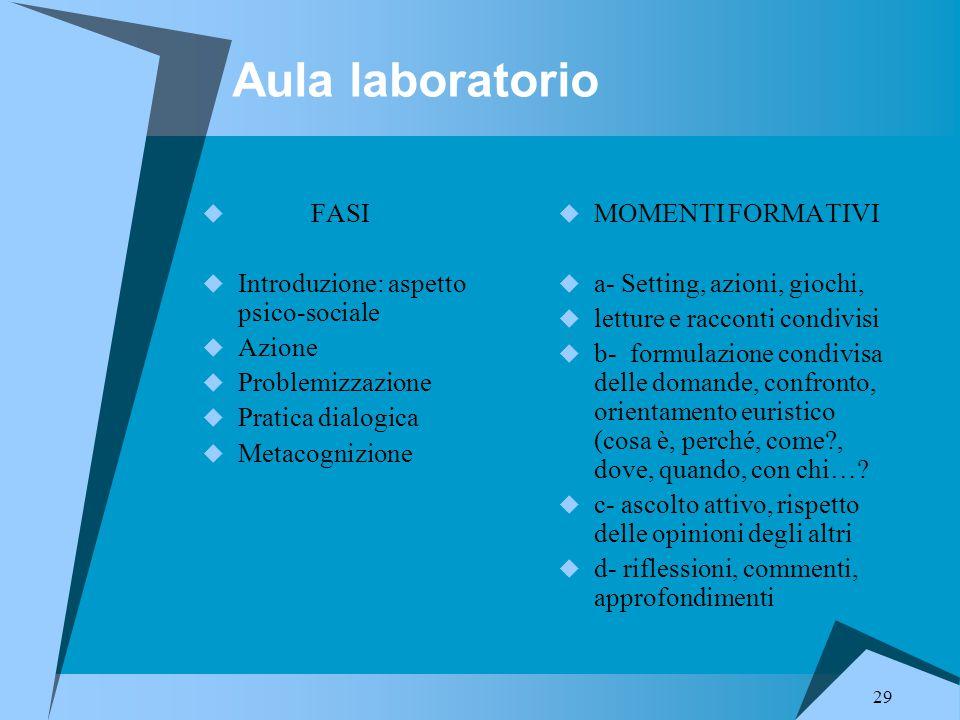 Aula laboratorio FASI Introduzione: aspetto psico-sociale Azione
