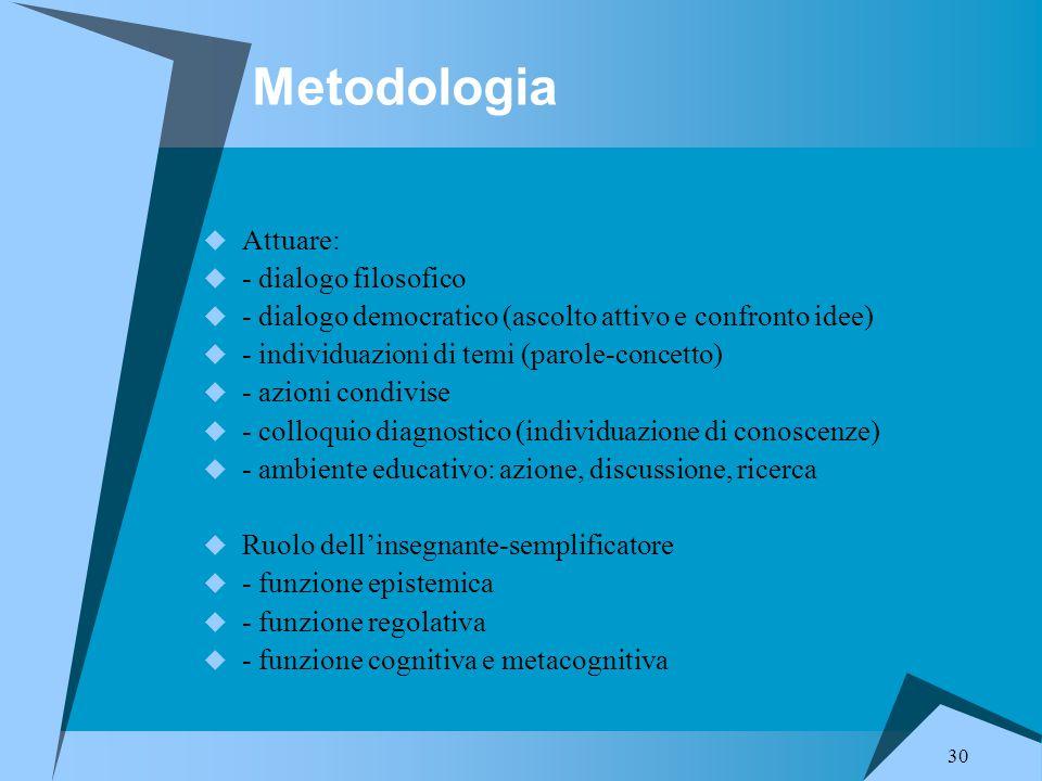 Metodologia Attuare: - dialogo filosofico