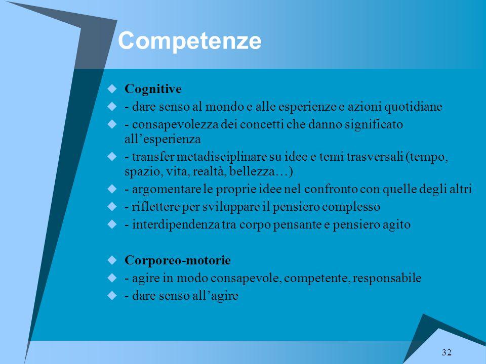 Competenze Cognitive. - dare senso al mondo e alle esperienze e azioni quotidiane.